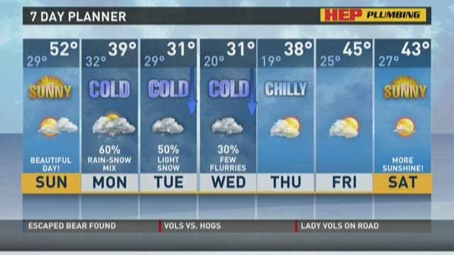 Cold tonight with lows in the 20's