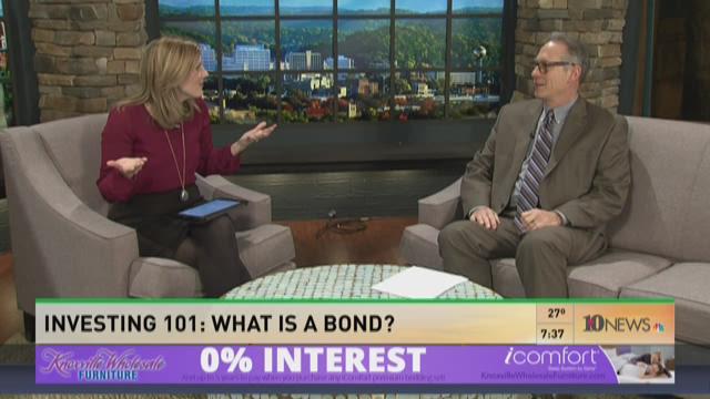 Sunday Money: Investing 101