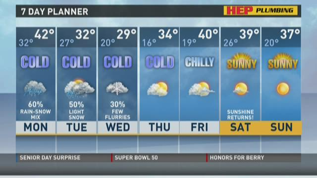 Cold Temperatures Move In