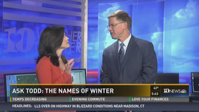 Ask Todd: What�s in a name?