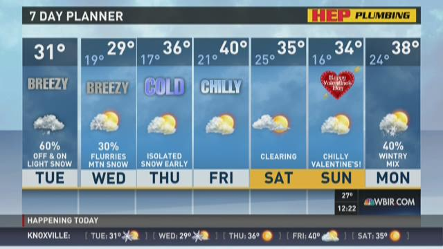 Scattered flurries through Wednesday