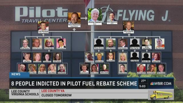 8 people indicted in Pilot Flying J rebate scheme