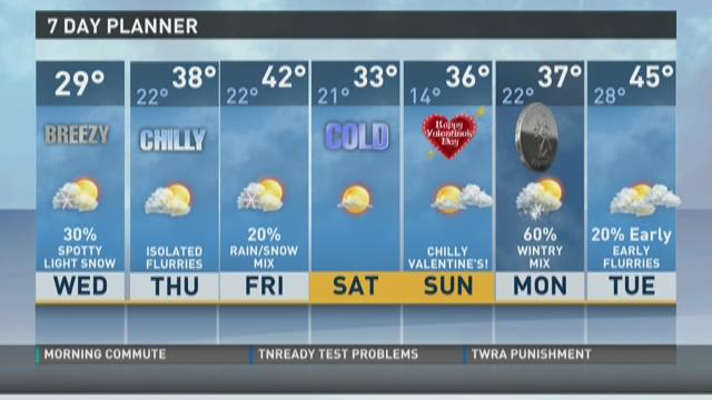 Snow chances in the forecast