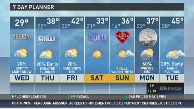 Light snow flurries expected this afternoon