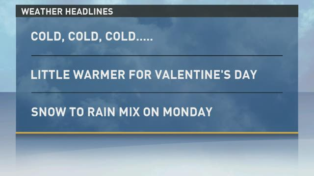 Cold, dry weekend ahead of rain & snow on Monday