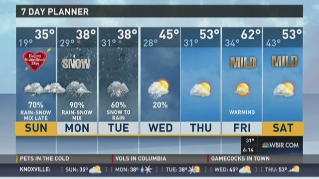 More Snow in the Forecast