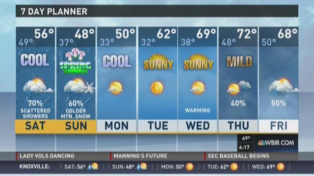 Cooler Weather This Weekend Wbir Com