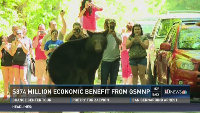 $874 million economic benefit from GSMNP