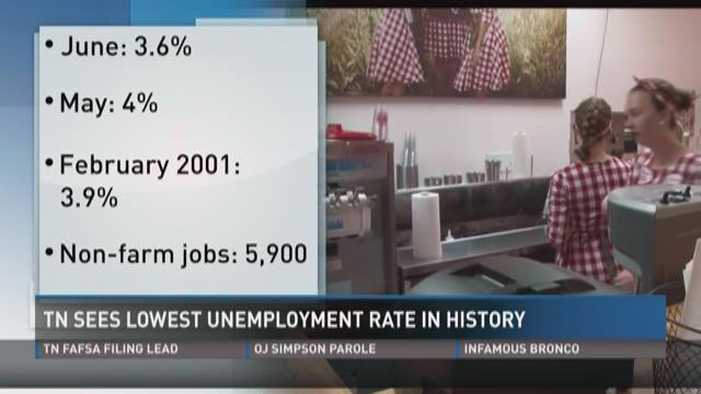 TN Sees Lowest Unemployment Rate In History