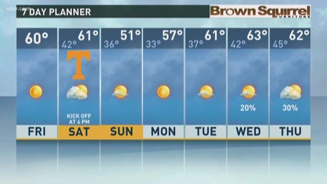 Increasing clouds tonight and Saturday, cooler weather Sunday