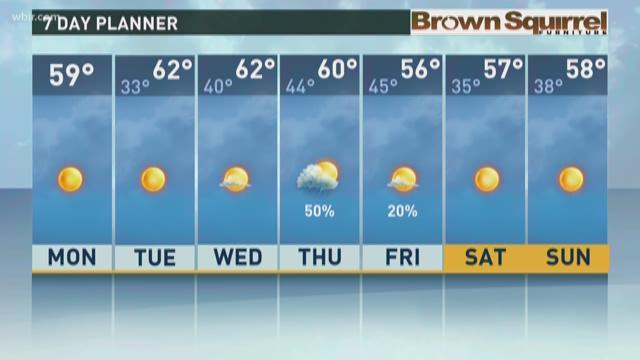 Clouds Increase Today, Showers Return Thursday