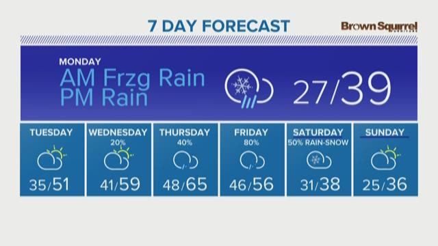 Freezing rain possible in Tri-Cities Friday. But we may get lucky