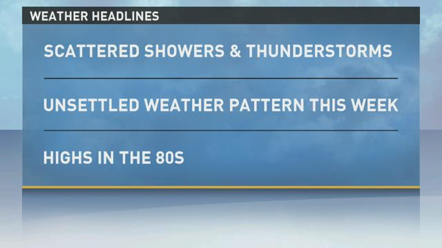 Mild and unsettled weather pattern at times this week