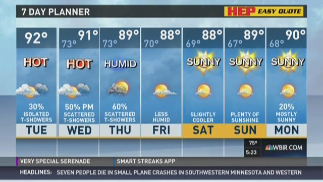 A cold front could move in on Tuesday