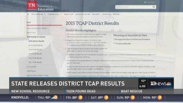 State releases district TCAP Scores