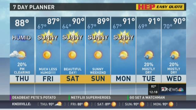 Hot and humid Thursday