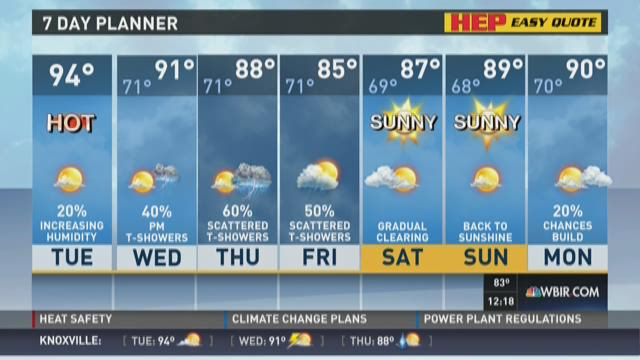 Humidity on the rise throughout the week
