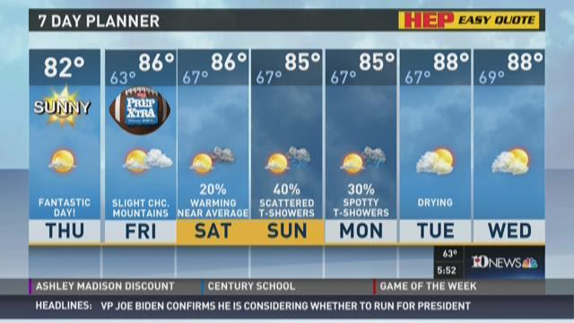 Warming trend as we head toward the weekend