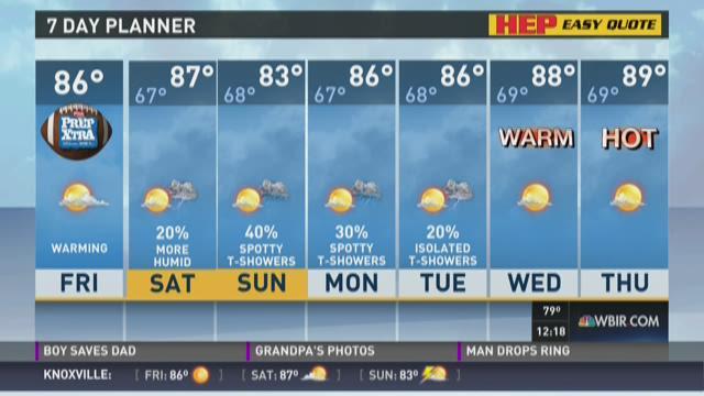 Warming trend returns this weekend
