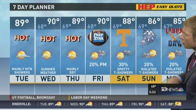 Labor Day Weekend: Expect spotty thundershowers
