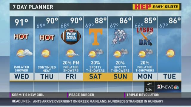 Labor Day weekend: Chances for thundershowers
