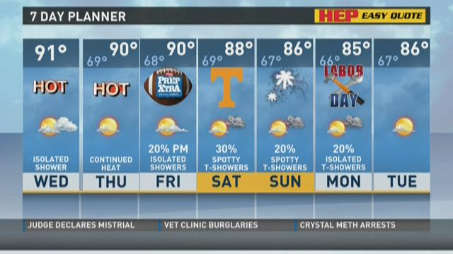 Limited chances for rain for the workweek