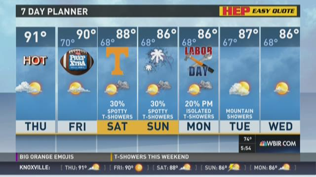 There is a chance for thundershowers this weekend