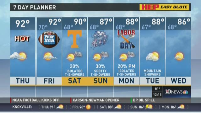 Hot and humid temperatures continue