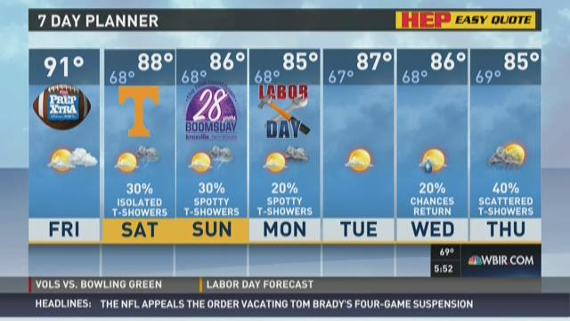 Labor Day: Better chance for showers