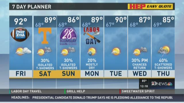 Another hot day today, highs in lows 90s